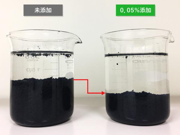 #450 インク廃水処理における汚泥減容